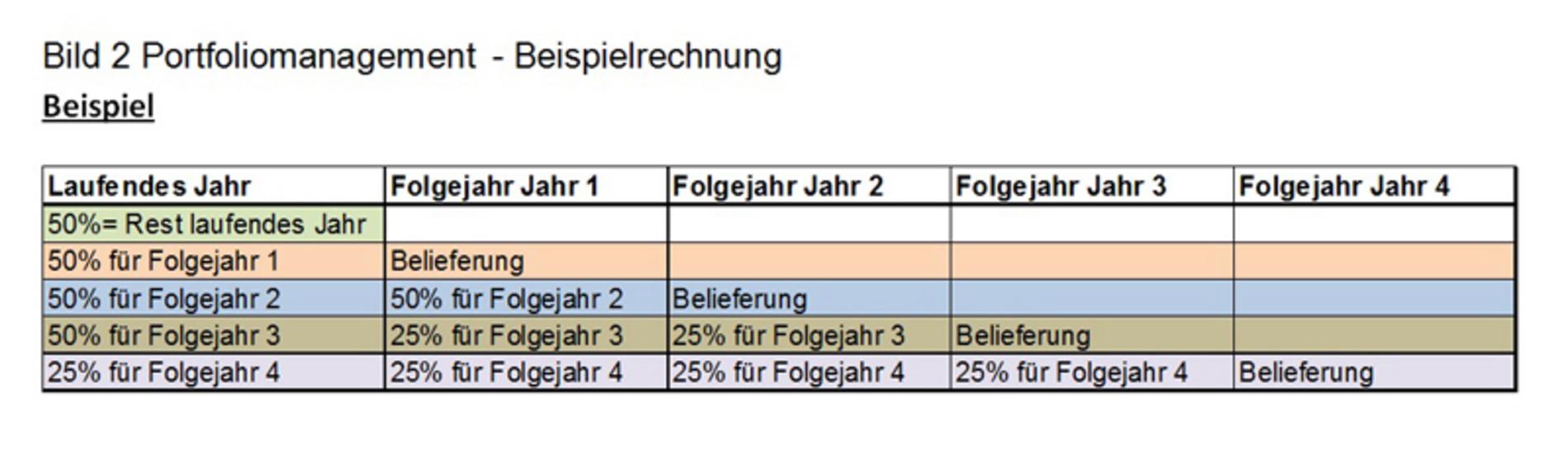 Fein Arten Von Drahtmuttern Galerie - Schaltplan Serie Circuit ...